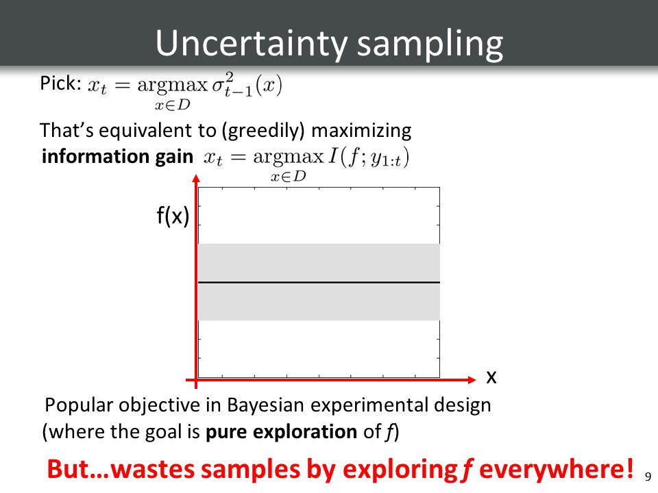 Uncertainty sampling But…wastes samples by exploring f everywhere!