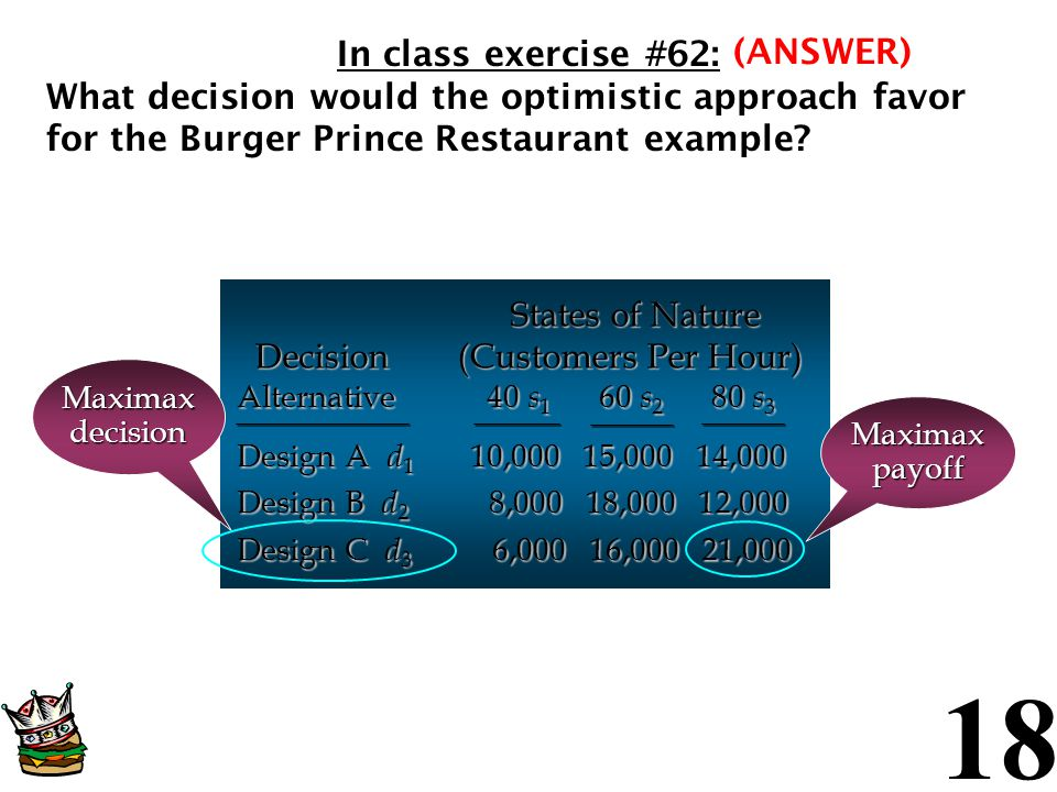 Decision (Customers Per Hour)