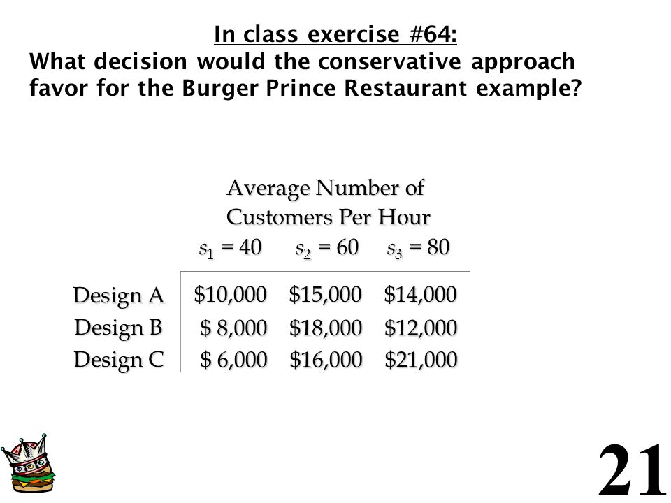 In class exercise #64: What decision would the conservative approach favor for the Burger Prince Restaurant example