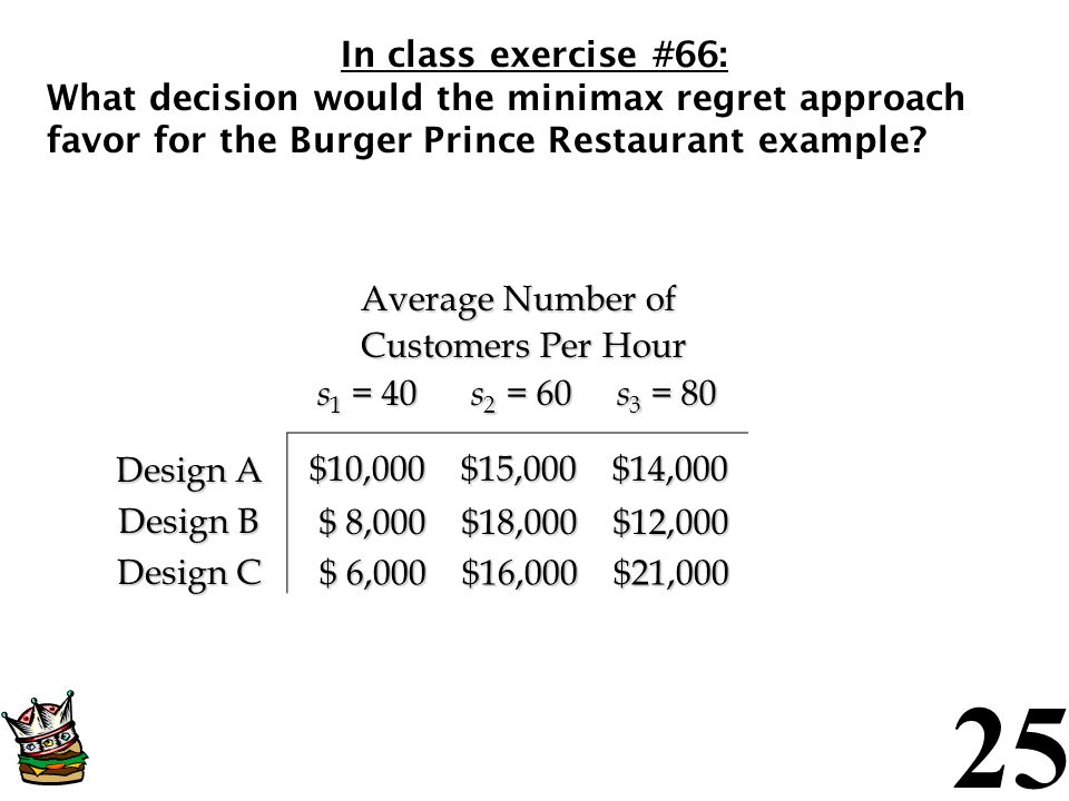In class exercise #66: What decision would the minimax regret approach favor for the Burger Prince Restaurant example