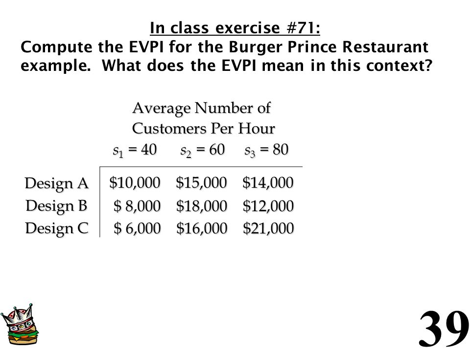 In class exercise #71: Compute the EVPI for the Burger Prince Restaurant example. What does the EVPI mean in this context