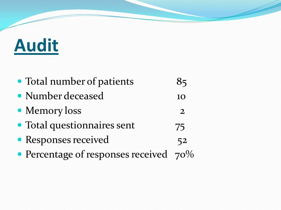 Audit Total number of patients 85 Number deceased 10 Memory loss 2
