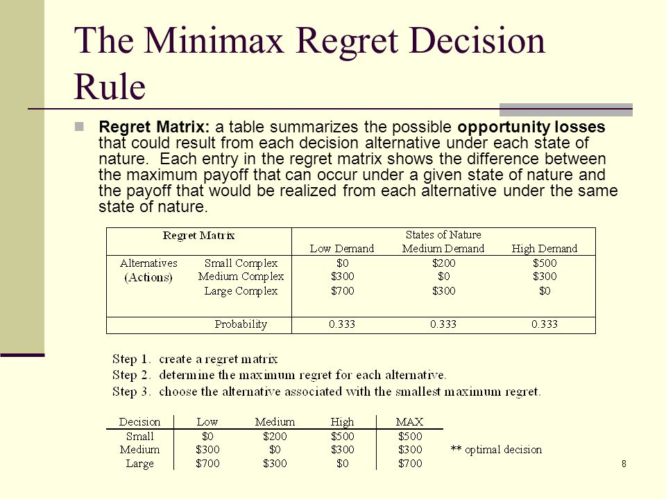 The Minimax Regret Decision Rule