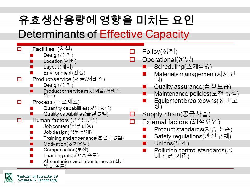 유효생산용량에 영향을 미치는 요인 Determinants of Effective Capacity