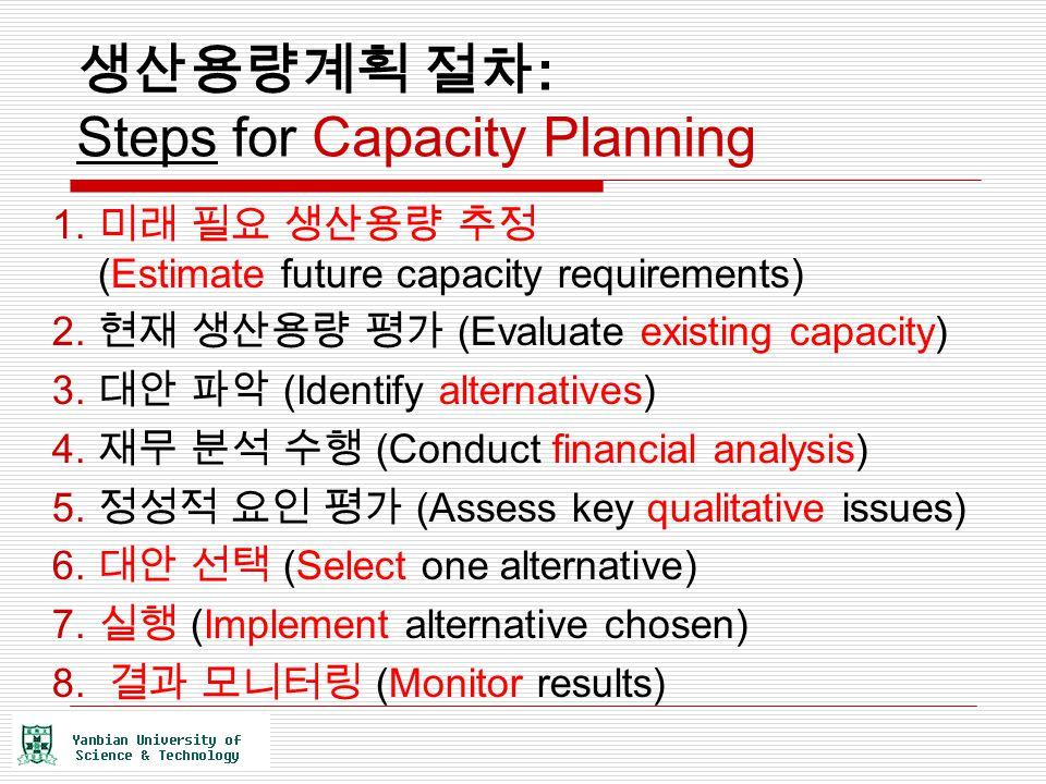 생산용량계획 절차: Steps for Capacity Planning
