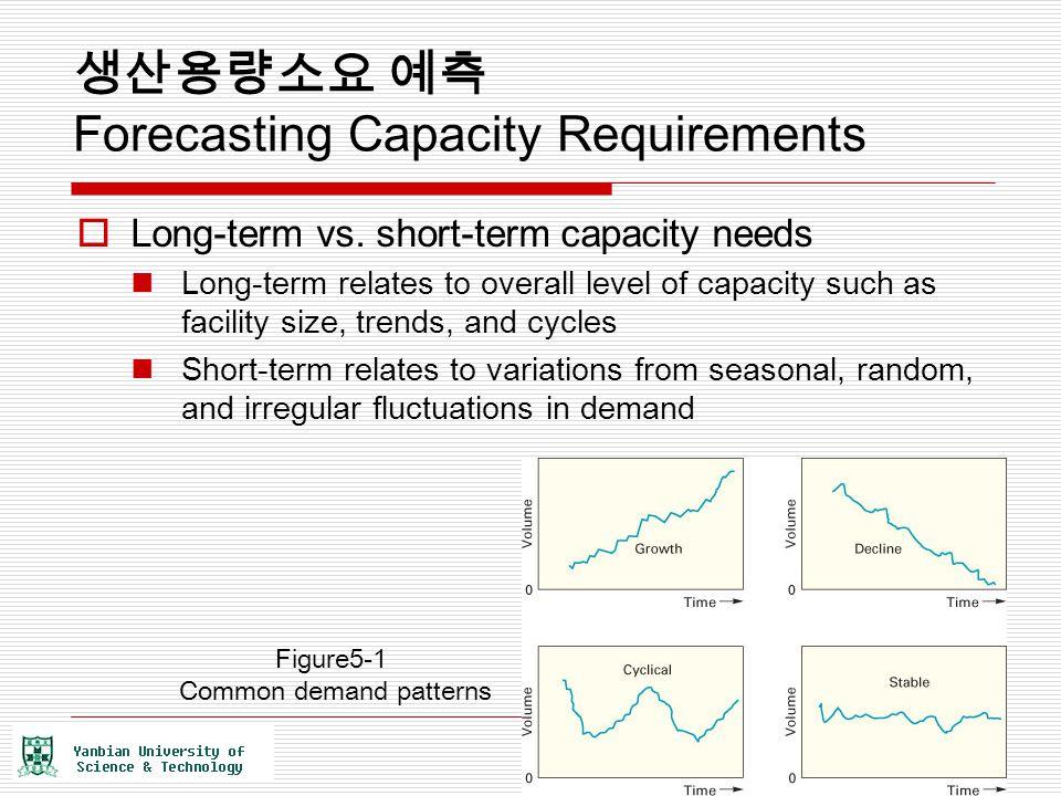 생산용량소요 예측 Forecasting Capacity Requirements