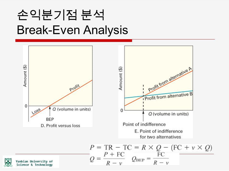 손익분기점 분석 Break-Even Analysis
