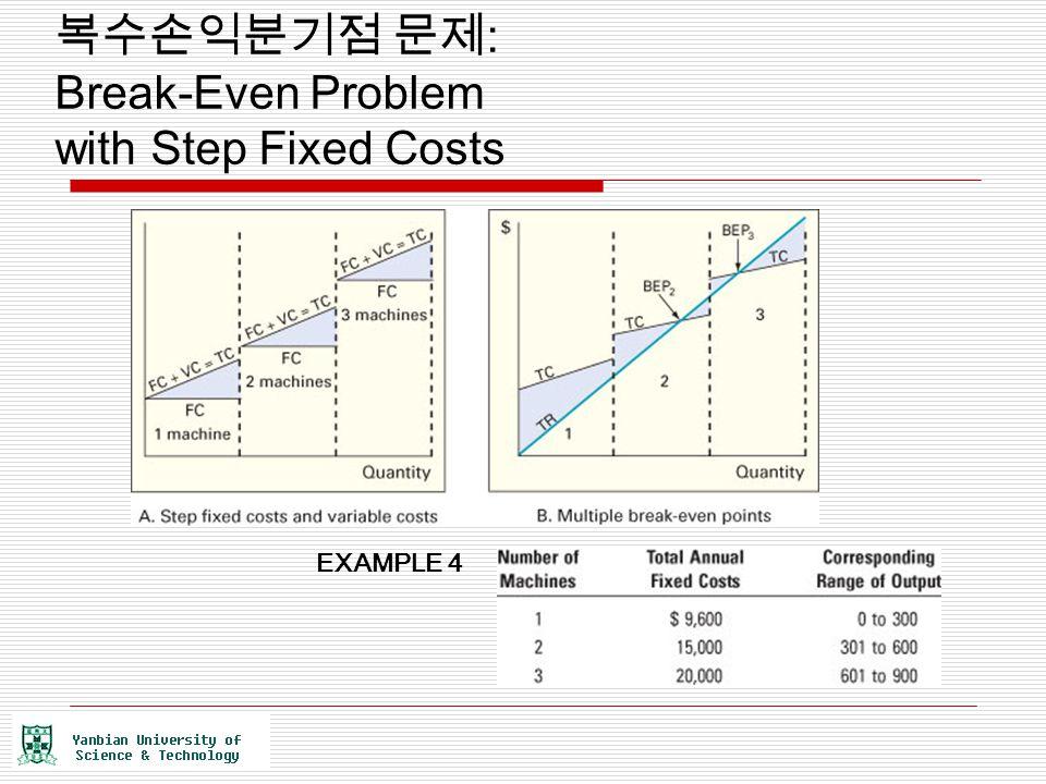 복수손익분기점 문제: Break-Even Problem with Step Fixed Costs