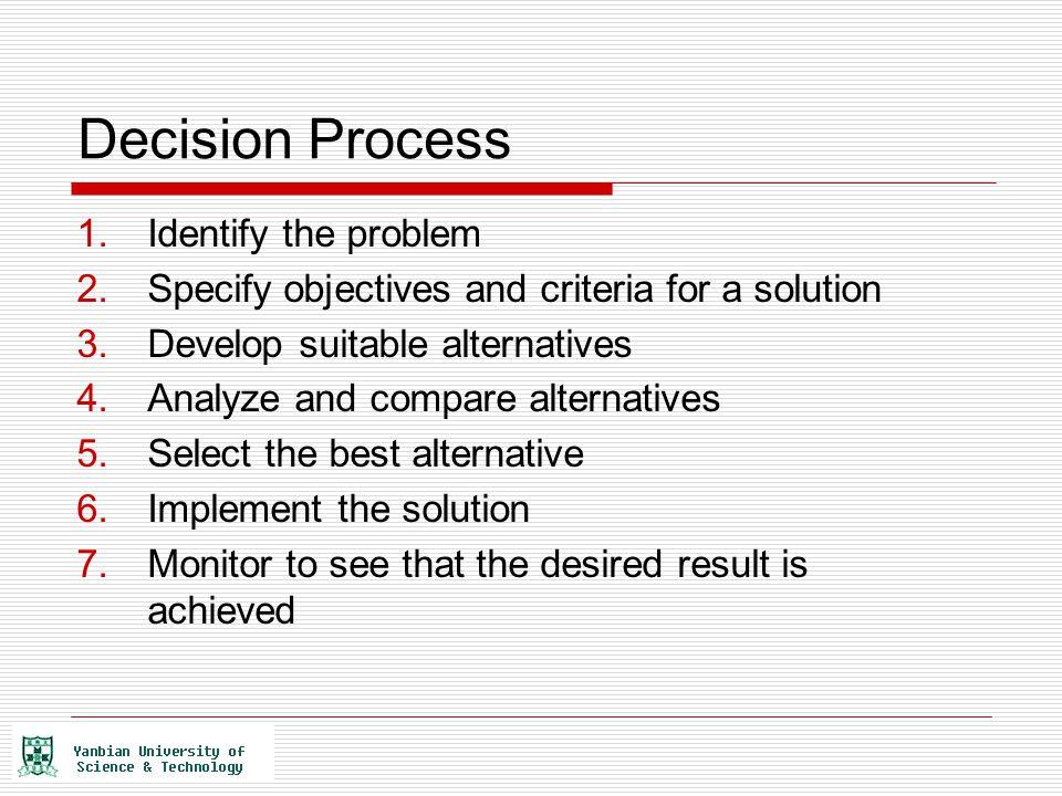 Decision Process Identify the problem