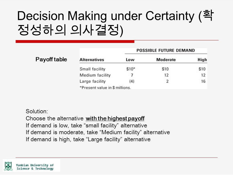 Decision Making under Certainty (확정성하의 의사결정)