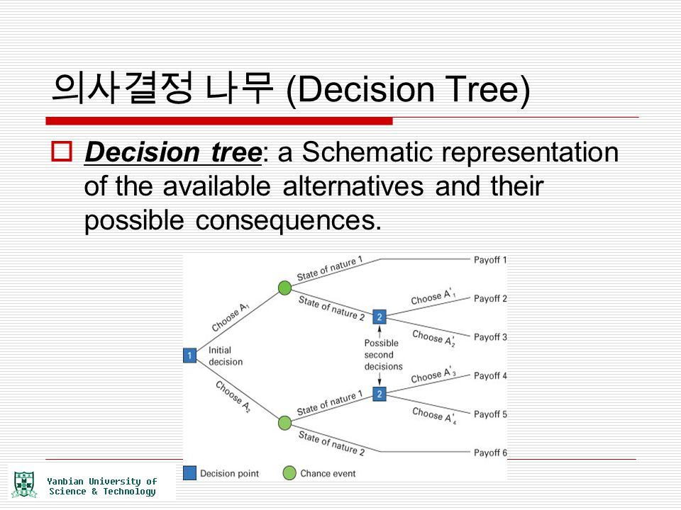 의사결정 나무 (Decision Tree)