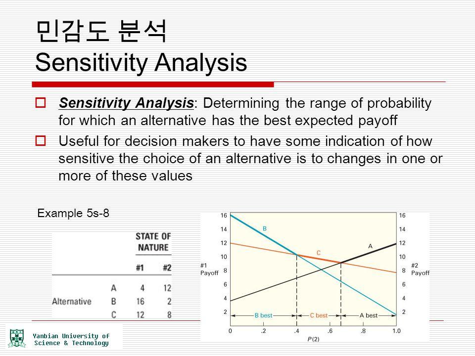 민감도 분석 Sensitivity Analysis