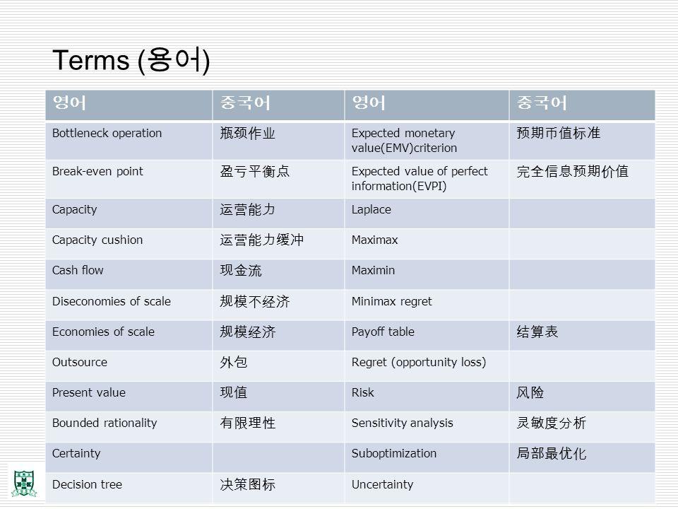 Terms (용어) 영어 중국어 瓶颈作业 预期币值标准 盈亏平衡点 完全信息预期价值 运营能力 运营能力缓冲 现金流 规模不经济