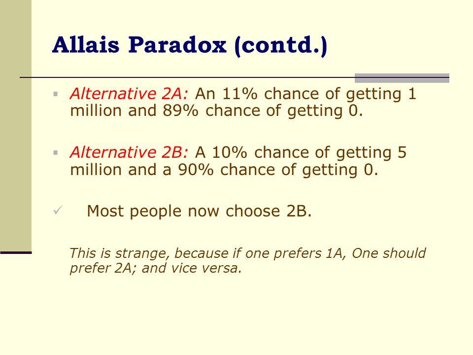 Allais Paradox (contd.)