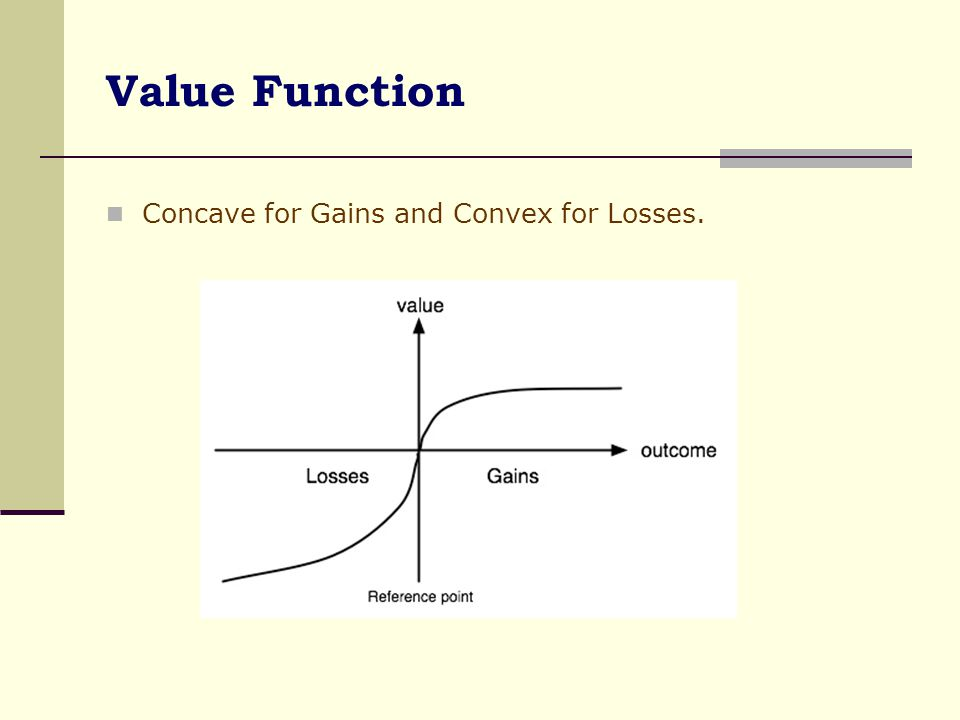 Value Function Concave for Gains and Convex for Losses.