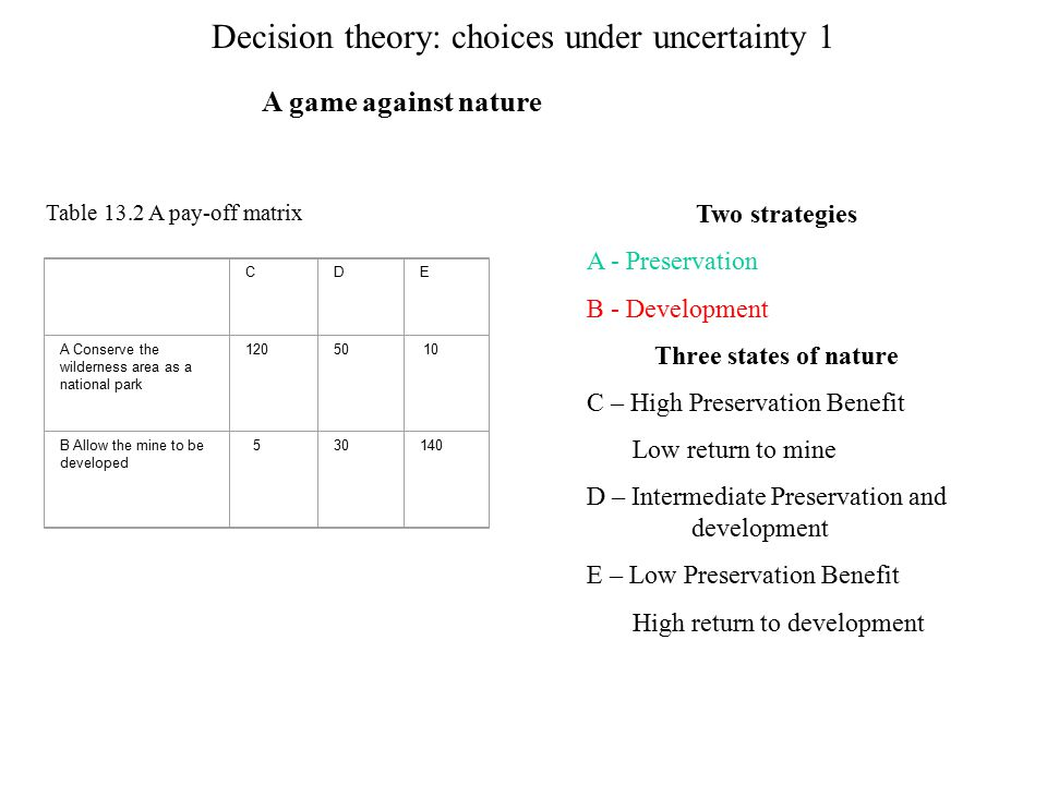 Decision theory: choices under uncertainty 1