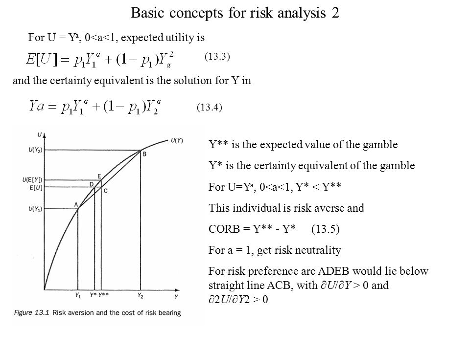 Basic concepts for risk analysis 2