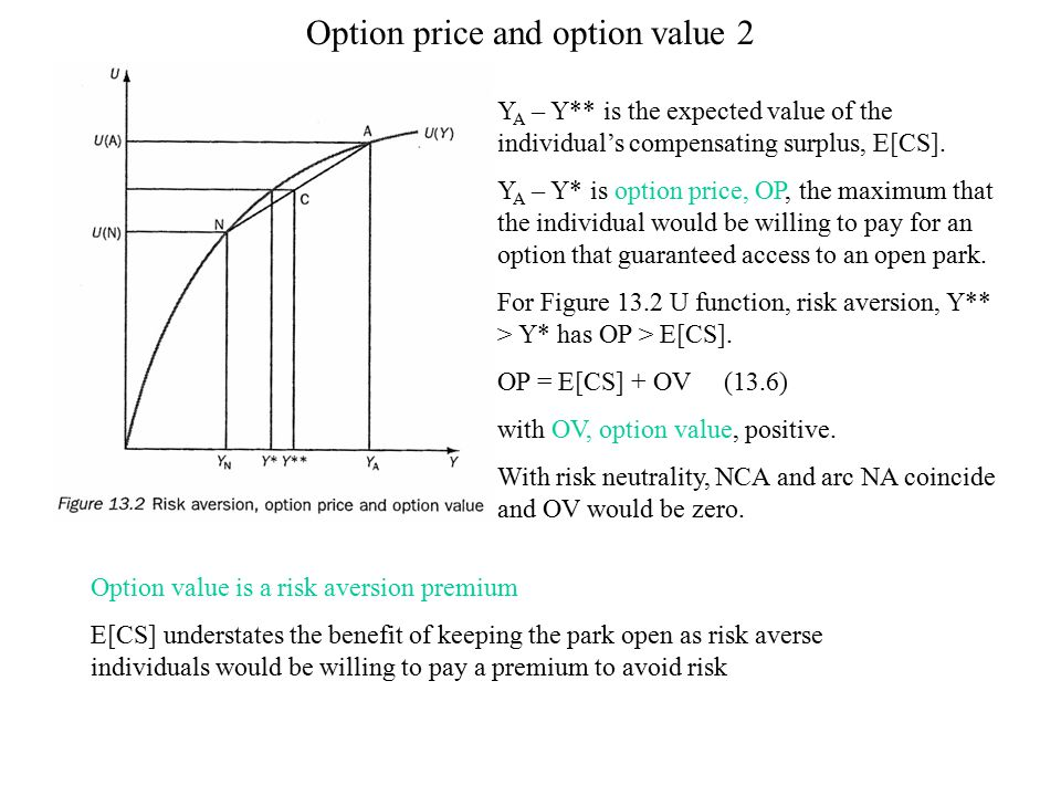 Option price and option value 2