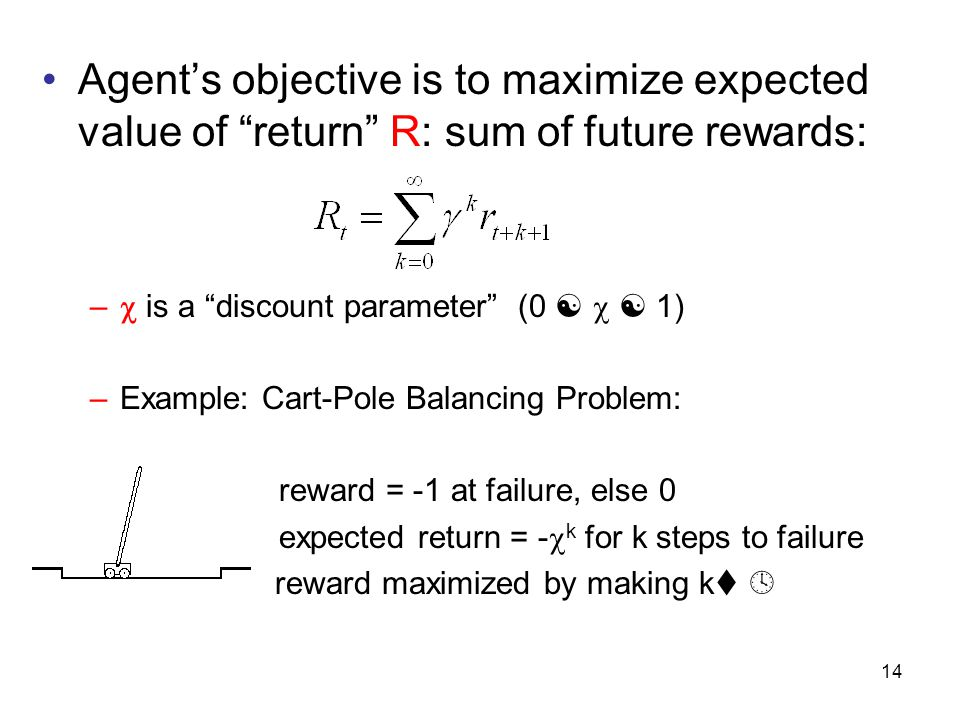 Agent's objective is to maximize expected value of return R: sum of future rewards: