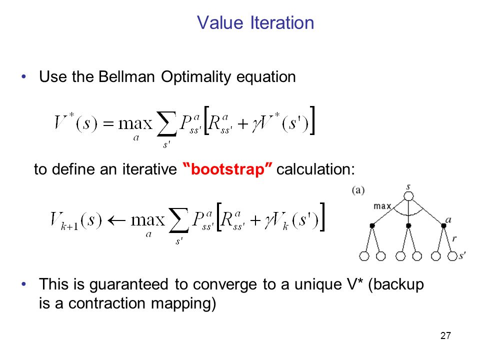 Value Iteration Use the Bellman Optimality equation