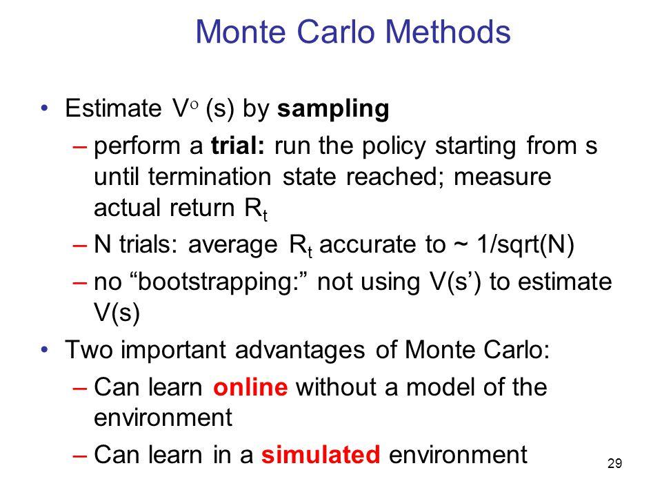 Monte Carlo Methods Estimate V (s) by sampling