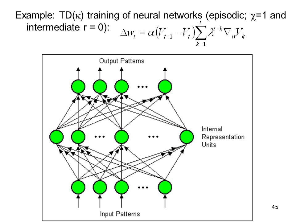 Example: TD() training of neural networks (episodic; =1 and intermediate r = 0):