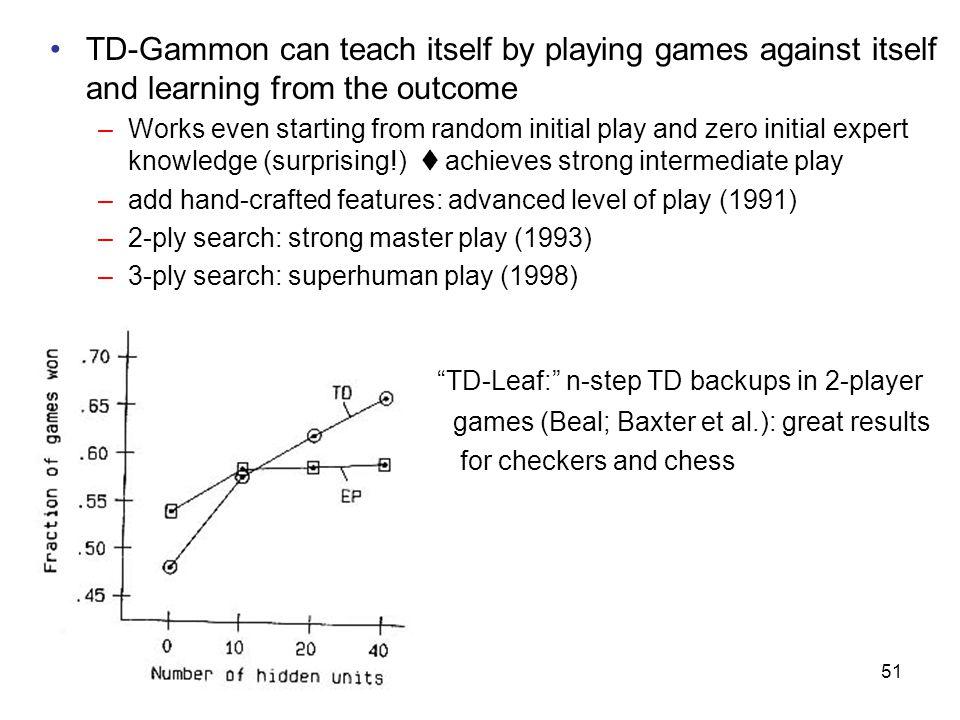 TD-Leaf: n-step TD backups in 2-player