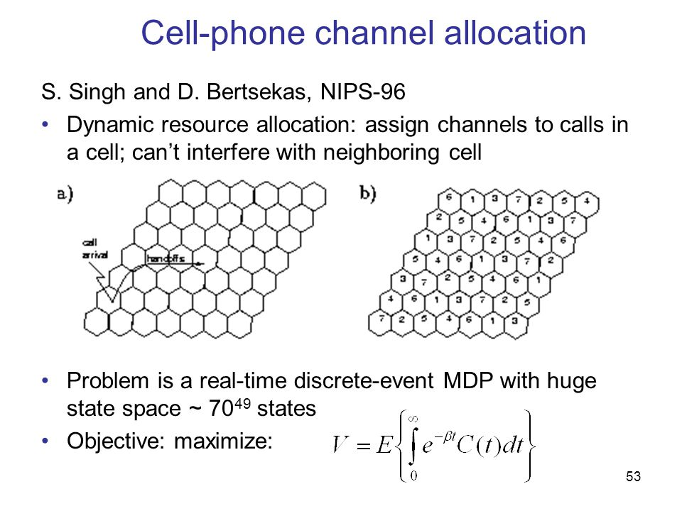 Cell-phone channel allocation