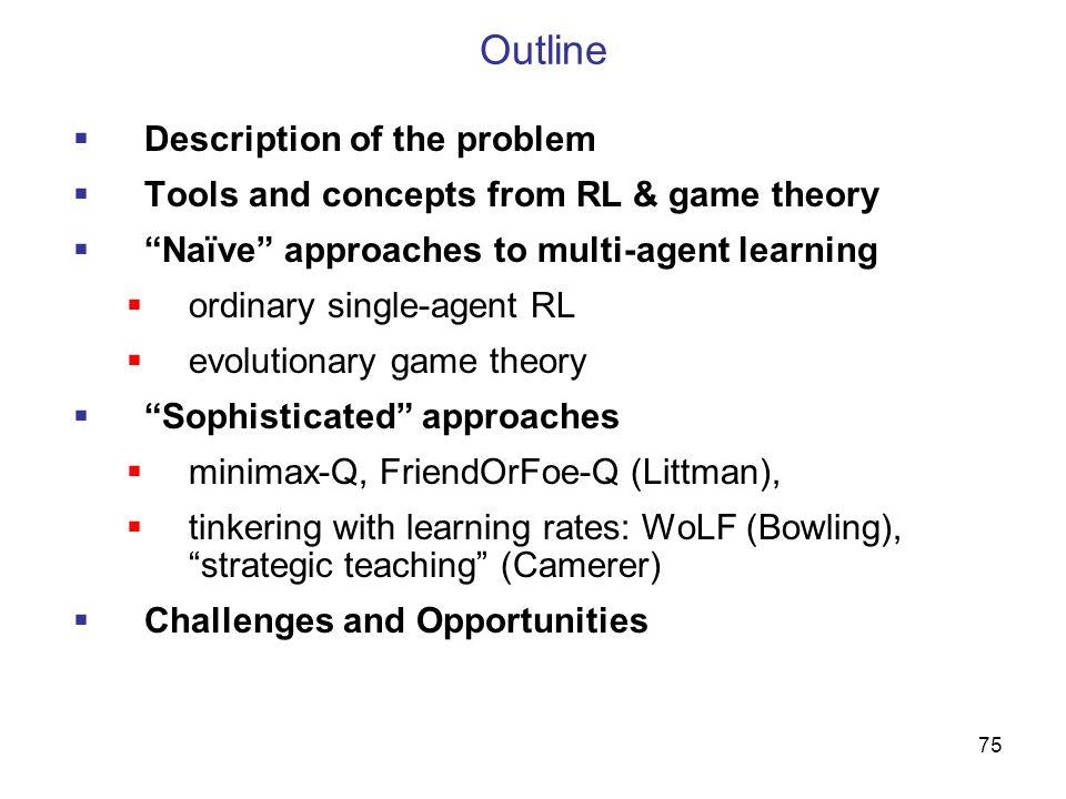 Outline Description of the problem