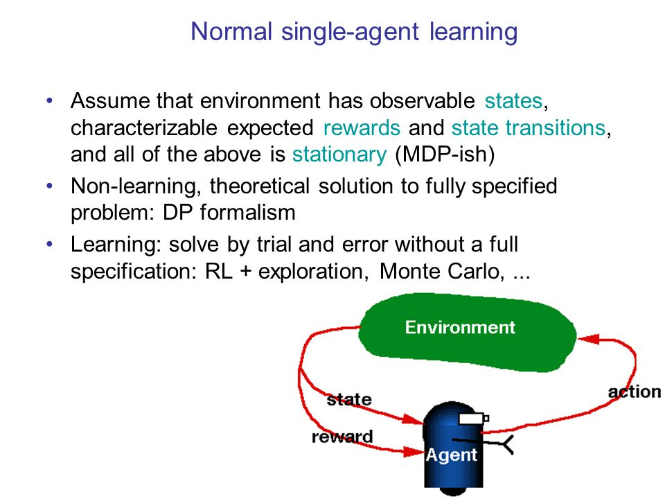 Normal single-agent learning