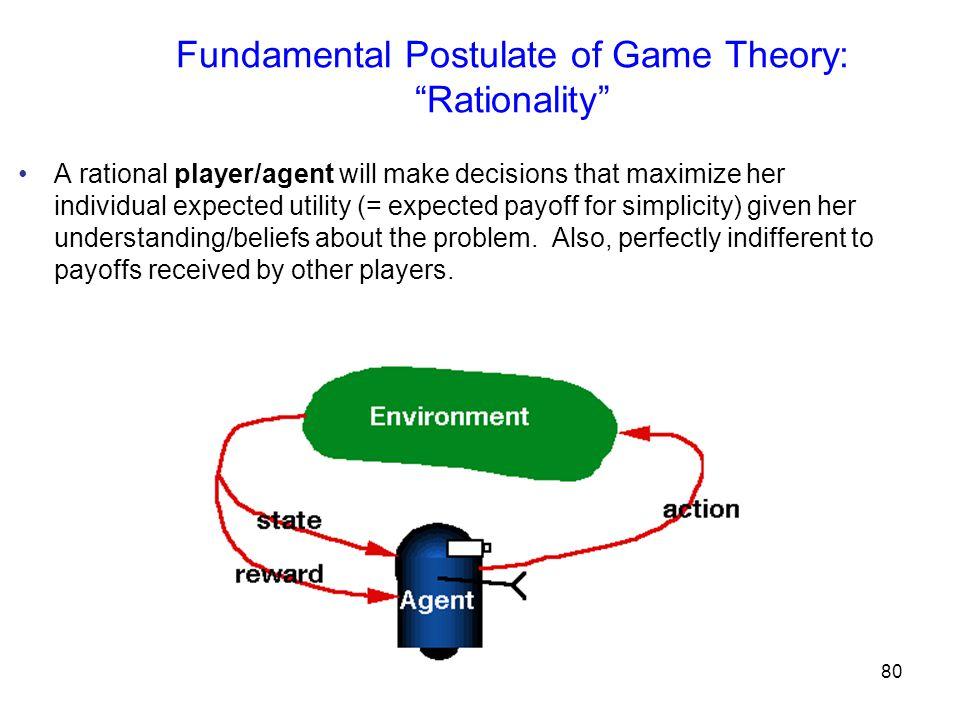 Fundamental Postulate of Game Theory: Rationality