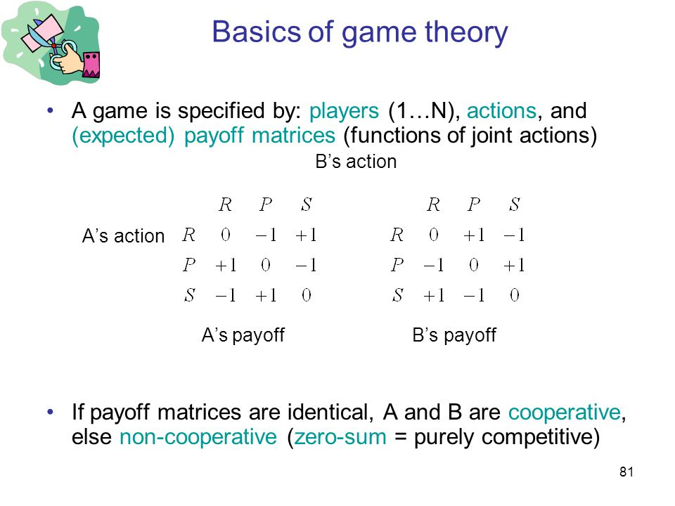 Basics of game theory A game is specified by: players (1…N), actions, and (expected) payoff matrices (functions of joint actions)