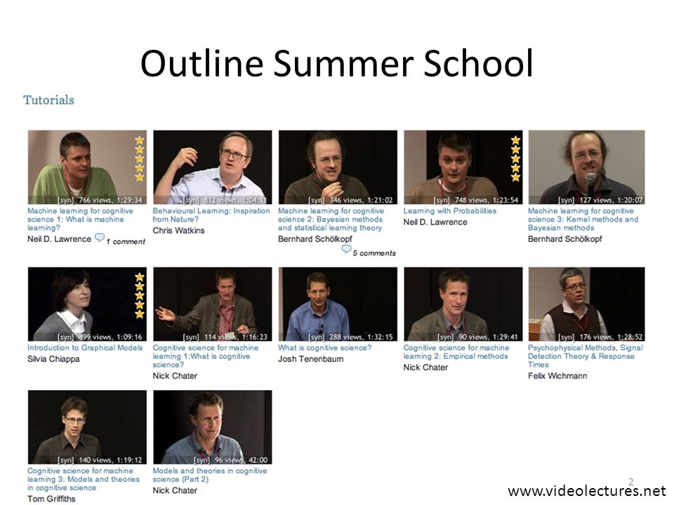 Outline Summer School www.videolectures.net