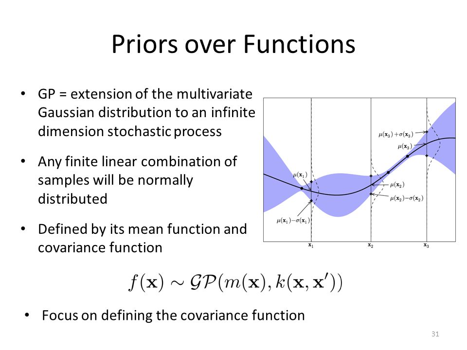 Priors over Functions GP = extension of the multivariate Gaussian distribution to an infinite dimension stochastic process.