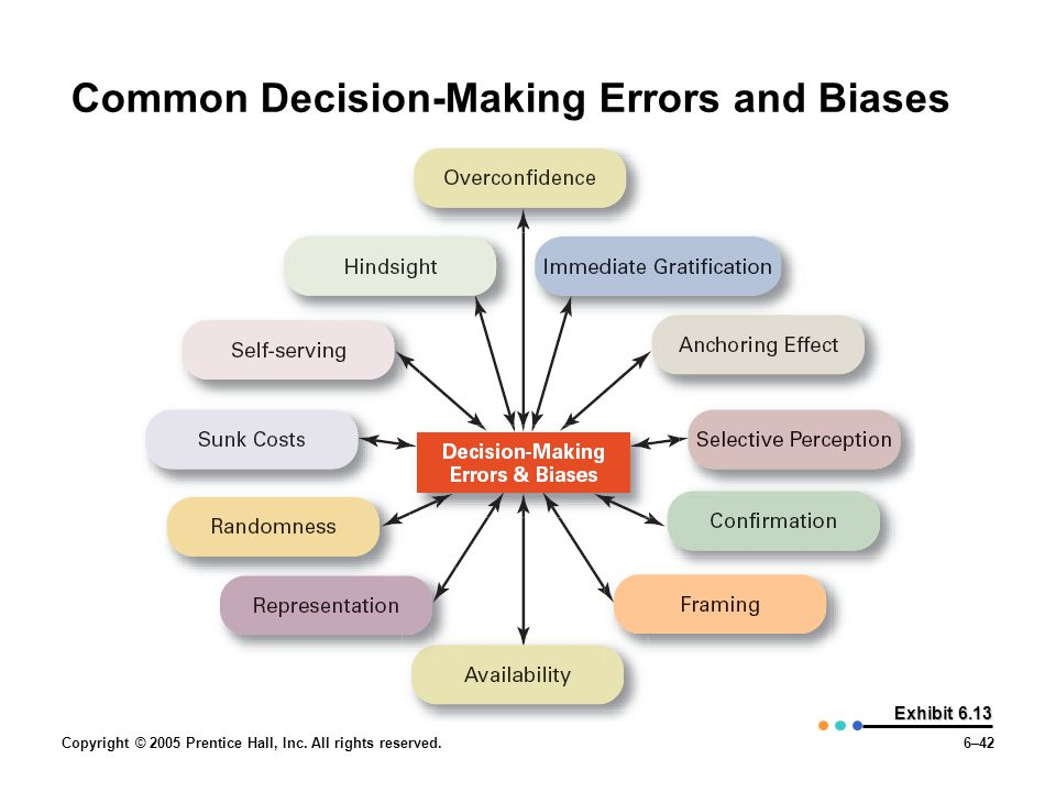 Common Decision-Making Errors and Biases