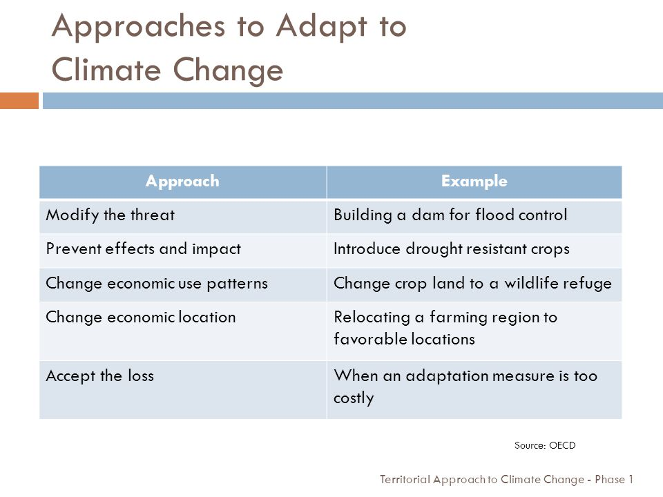 Approaches to Adapt to Climate Change