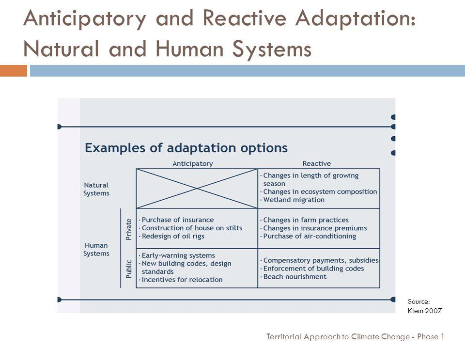 Anticipatory and Reactive Adaptation: Natural and Human Systems