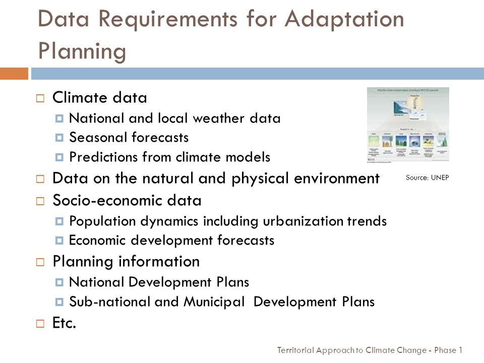 Data Requirements for Adaptation Planning
