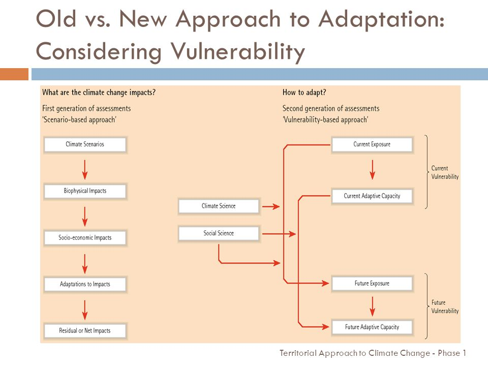 Old vs. New Approach to Adaptation: Considering Vulnerability