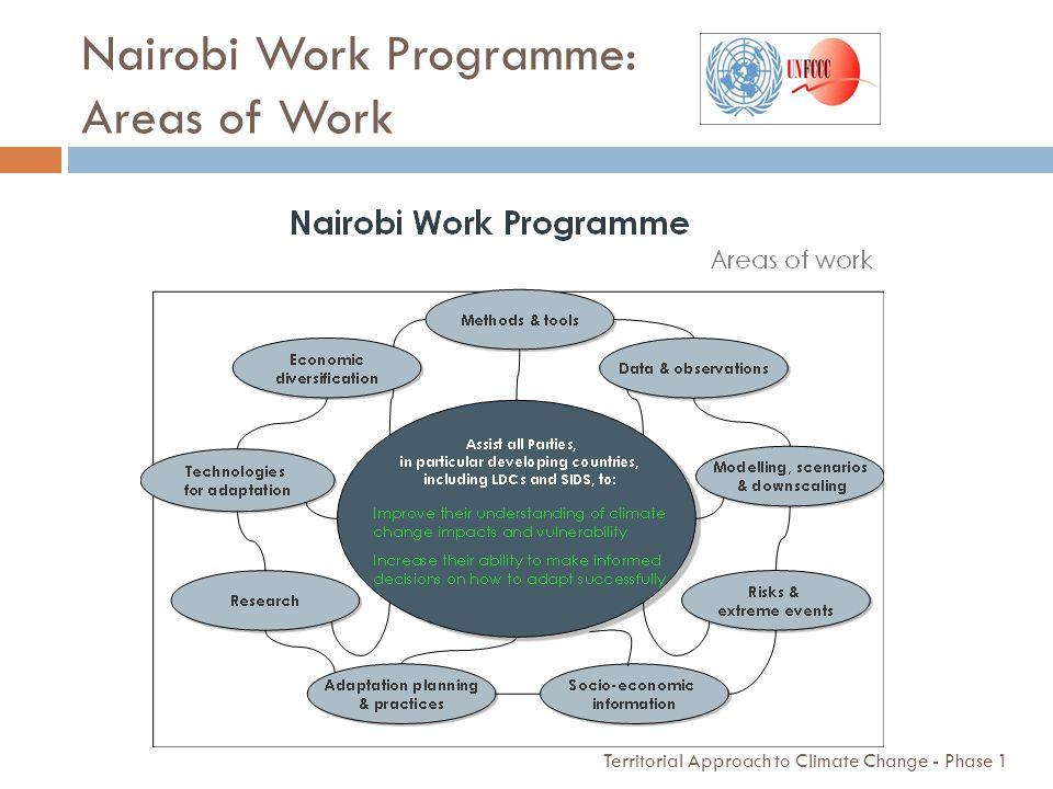 Nairobi Work Programme: Areas of Work