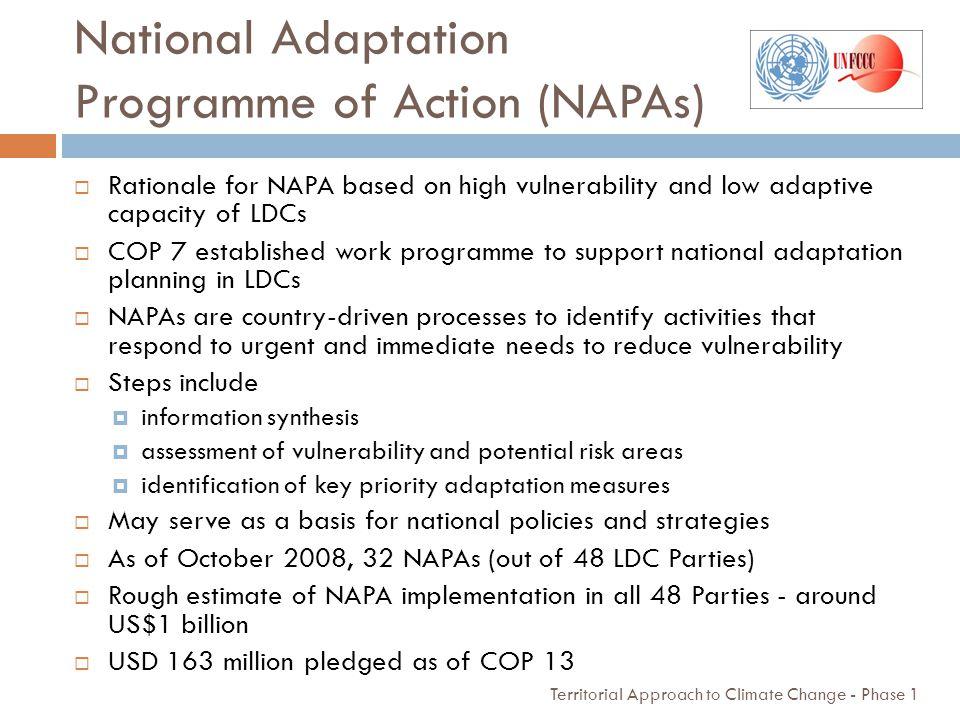 National Adaptation Programme of Action (NAPAs)