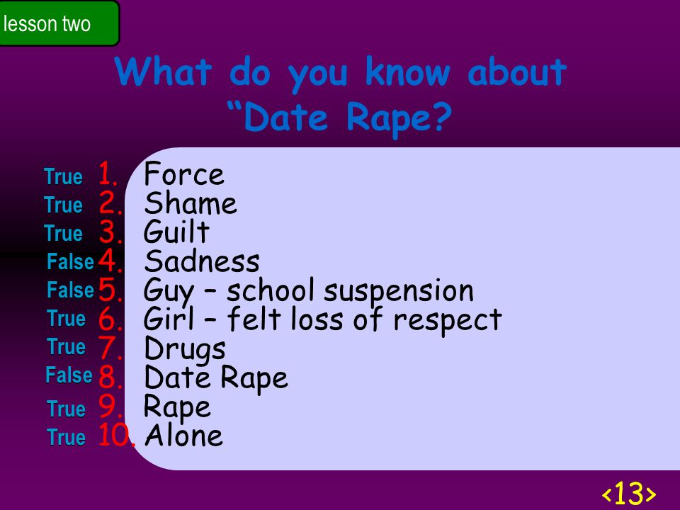 What do you know about Date Rape