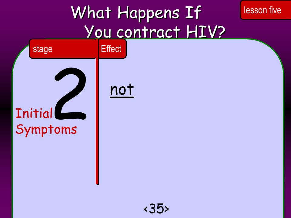 What Happens If You contract HIV