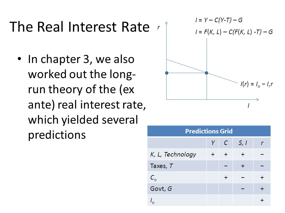 The Real Interest Rate I = Y – C(Y-T) – G. r. I = F(K, L) – C(F(K, L) -T) – G.