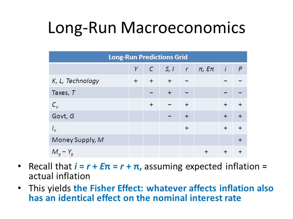 Long-Run Macroeconomics