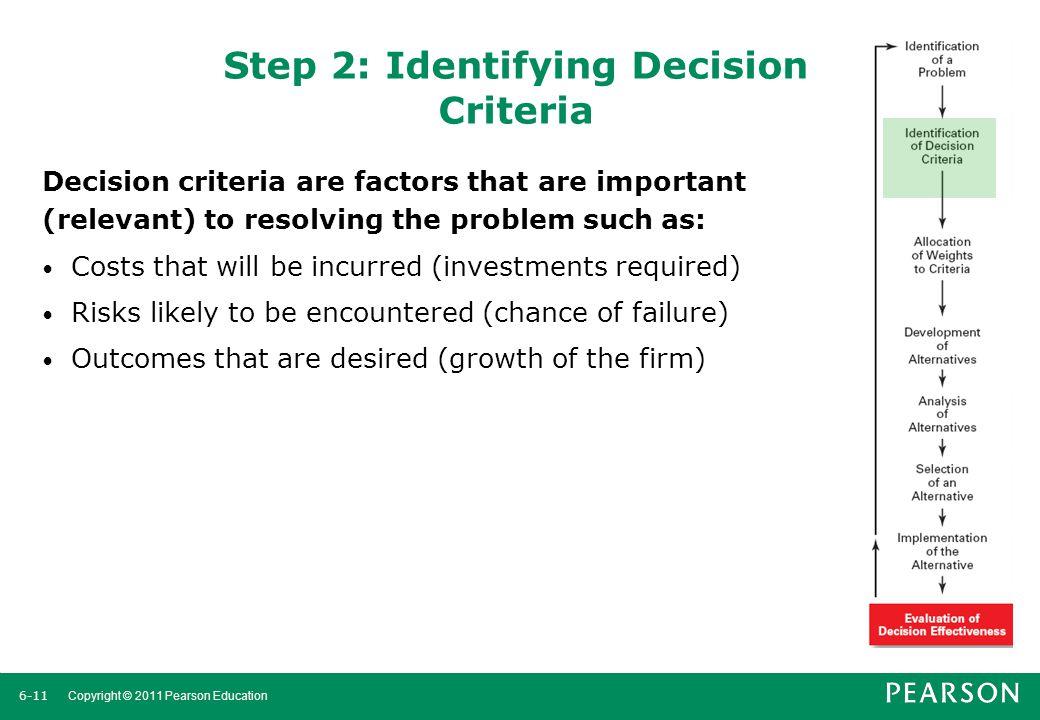 Step 2: Identifying Decision Criteria