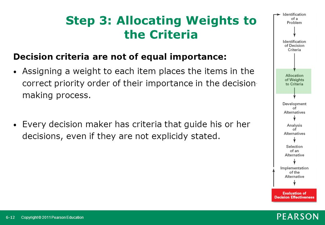 Step 3: Allocating Weights to the Criteria