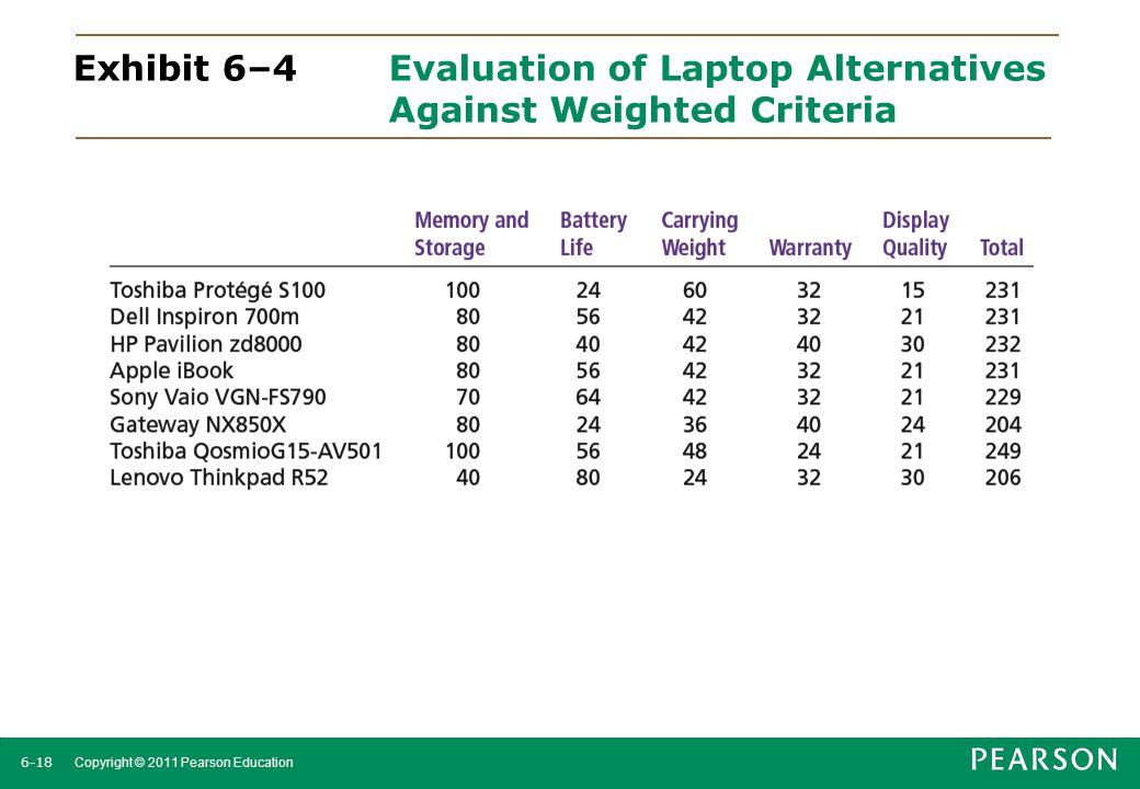 Exhibit 6–4. Evaluation of Laptop Alternatives