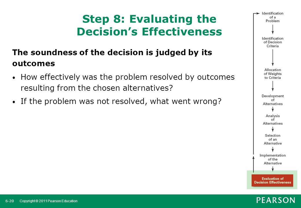 Step 8: Evaluating the Decision's Effectiveness