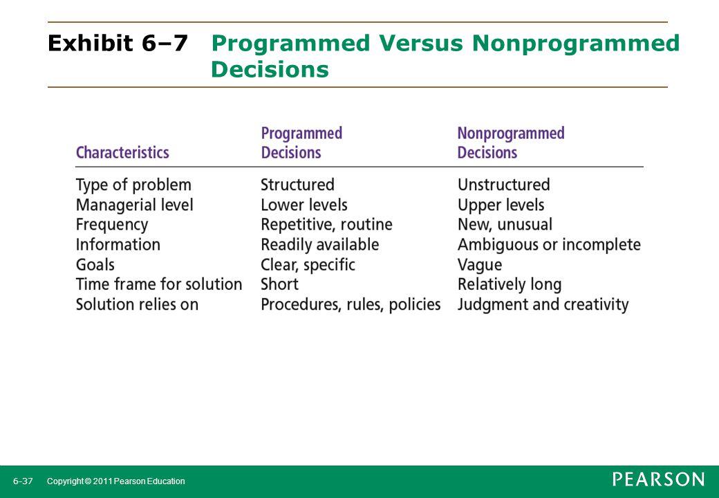 Exhibit 6–7 Programmed Versus Nonprogrammed Decisions